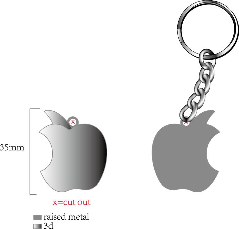 apple keychain-proof